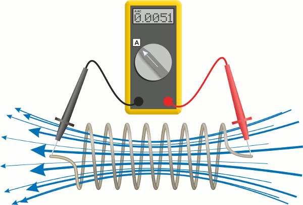 Differential  v  single-ended transmission